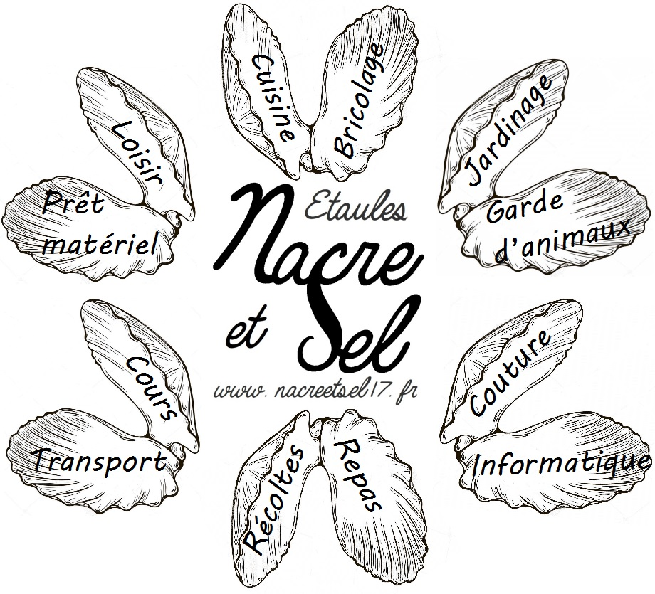 nacreetsel17.fr